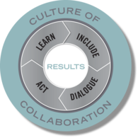 Culture of Collaboration